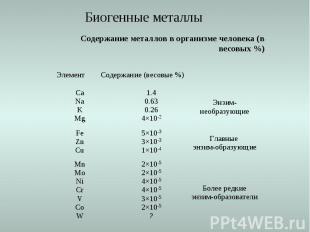 Содержание металлов в организме человека (в весовых %) Более редкие энзим-образо