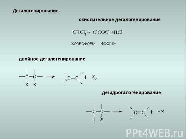 Дегалогенирование: окислительное дегалогенирование двойное дегалогенирование дегидрогалогенирование ХЛОРОФОРМ ФОСГЕН CHCl3→ ClCOCl +HCl
