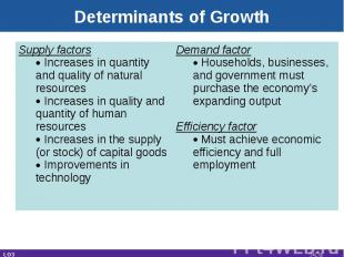 Determinants of Growth LO3 Supply factors Increases in quantity and quality of n