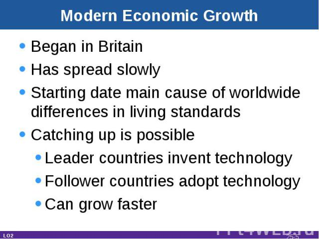 Modern Economic Growth Began in BritainHas spread slowlyStarting date main cause of worldwide differences in living standardsCatching up is possibleLeader countries invent technologyFollower countries adopt technologyCan grow faster LO2 25-*