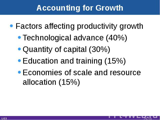 Accounting for Growth Factors affecting productivity growthTechnological advance (40%)Quantity of capital (30%)Education and training (15%)Economies of scale and resource allocation (15%) LO3 25-*