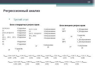 * Регрессионный анализ Третий этап 14.5+14.6 X1здоровье 13 X2здоровье (14.5-14.6
