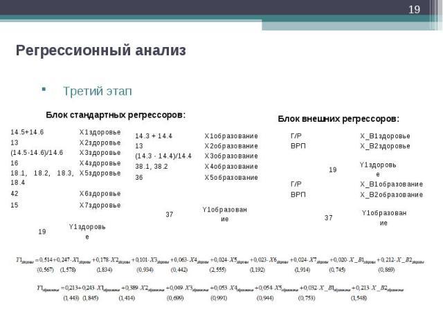 * Регрессионный анализ Третий этап 14.5+14.6 X1здоровье 13 X2здоровье (14.5-14.6)/14.6 X3здоровье 16 X4здоровье 18.1, 18.2, 18.3, 18.4 X5здоровье 42 X6здоровье 19 Y1здоровье 14.3 + 14.4 X1образование 13 X2образование (14.3 - 14.4)/14.4 X3образование…