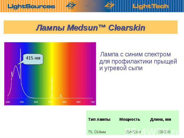 Лампы Medsun™ Clearskin 290/520 15W/25W Т5, D16мм Длина, мм Мощность Тип лампы 415 нм Лампа с синим спектром для профилактики прыщей и угревой сыпи