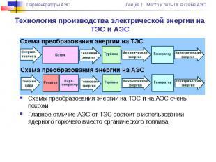 Технология производства электрической энергии на ТЭС и АЭС Схемы преобразования