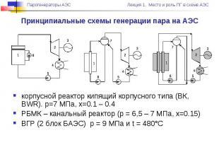 корпусной реактор кипящий корпусного типа (ВК, BWR). р=7 МПа, х=0.1 – 0.4 РБМК –