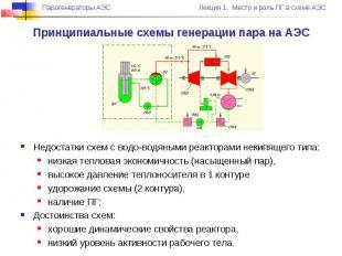 Принципиальные схемы генерации пара на АЭС Недостатки схем с водо-водяными реакт