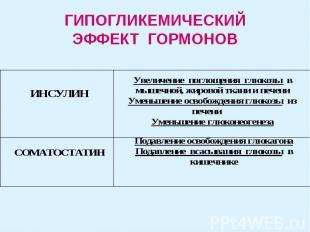 ГИПОГЛИКЕМИЧЕСКИЙ ЭФФЕКТ ГОРМОНОВ