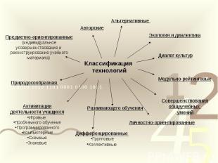 Классификация технологий Предметно-ориентированные (индивидуальное усовершенство