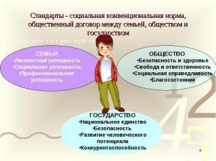 Стандарты - социальная конвенциональная норма, общественный договор между семьей