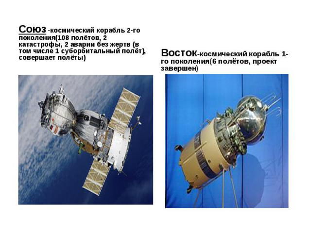 Союз -космический корабль 2-го поколения(108 полётов, 2 катастрофы, 2 аварии без жертв (в том числе 1 суборбитальный полёт), совершает полёты) Восток-космический корабль 1-го поколения(6 полётов, проект завершен)