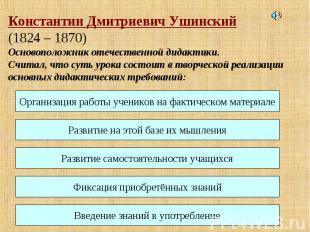 Константин Дмитриевич Ушинский (1824 – 1870) Основоположник отечественной дидакт