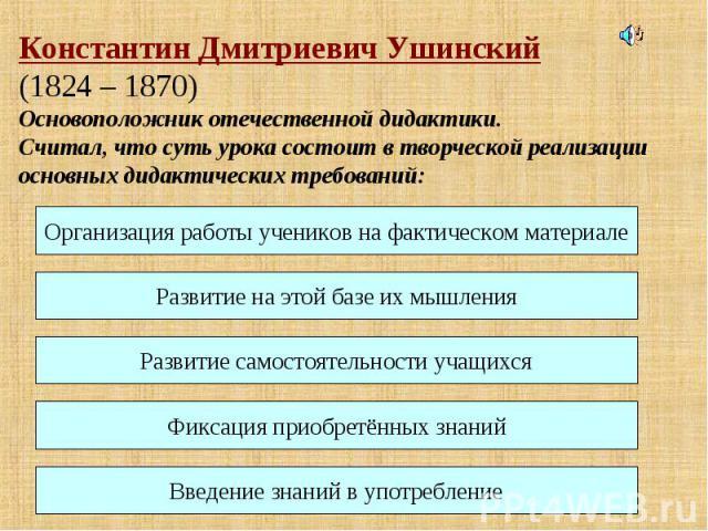 Константин Дмитриевич Ушинский (1824 – 1870) Основоположник отечественной дидактики. Считал, что суть урока состоит в творческой реализации основных дидактических требований: Организация работы учеников на фактическом материале Развитие на этой базе…