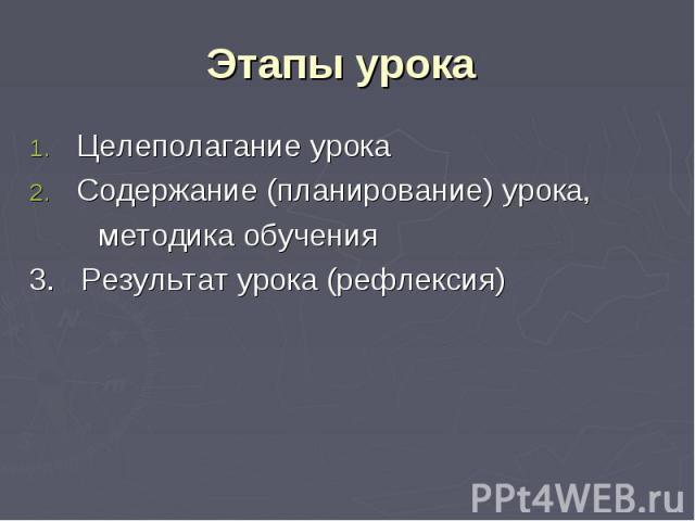 Этапы урока Целеполагание урока Содержание (планирование) урока, методика обучения 3. Результат урока (рефлексия)