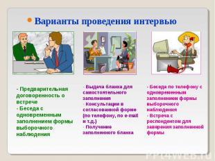 Варианты проведения интервью Предварительная договоренность о встрече - Беседа с