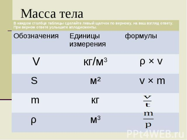 Масса тела В каждом столбце таблицы сделайте левый щелчок по верному, на ваш взгляд ответу. При верном ответе услышите аплодисменты. Обозначения Единицы измерения формулы V кг/м3 ρ Ч v S мІ v Ч m m кг ρ м3