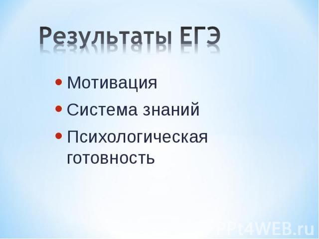 Мотивация Система знаний Психологическая готовность