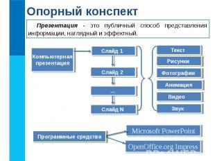Презентация - это публичный способ представления информации, наглядный и эффектн
