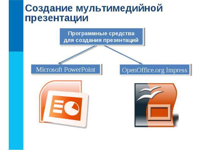 Создание мультимедийной презентации Microsoft PowerPoint OpenOffice.org Impress Программные средства для создания презентаций