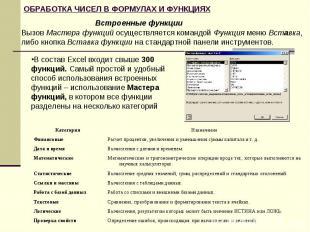 В состав Excel входит свыше 300 функций. Самый простой и удобный способ использо