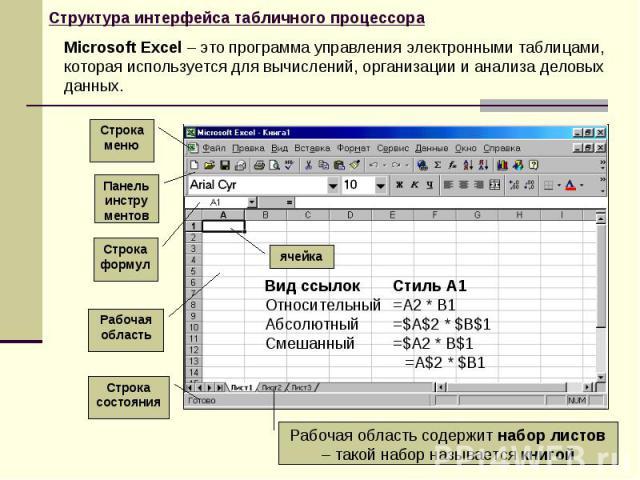 Microsoft Excel – это программа управления электронными таблицами, которая используется для вычислений, организации и анализа деловых данных. Рабочая область Строка формул Строка состояния Панель инструментов Строка меню Рабочая область содержит наб…