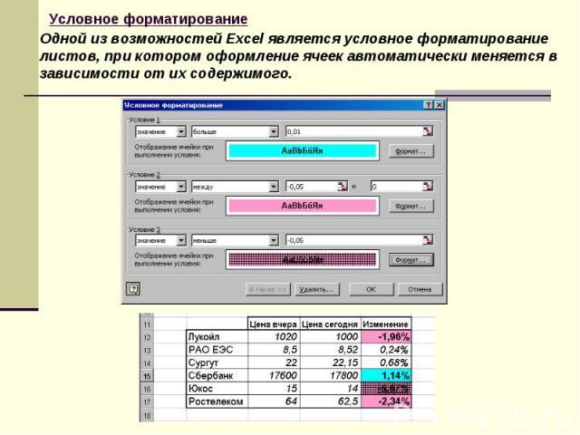 Одной из возможностей Excel является условное форматирование листов, при котором оформление ячеек автоматически меняется в зависимости от их содержимого. Условное форматирование