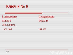 Ключ к № 6 I спряжение II спряжение Буква е буква и 3-е л. мн.ч. -ут, -ют -ат, я