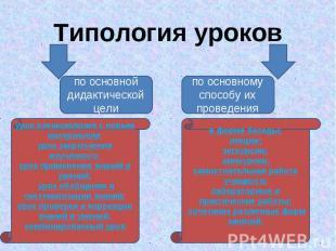Типология уроков по основной дидактической цели по основному способу их проведен