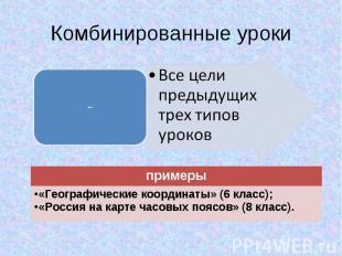 Комбинированные уроки примеры «Географические координаты» (6 класс); «Россия на