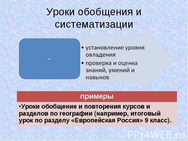Уроки обобщения и систематизации примеры Уроки обобщение и повторения курсов и разделов по географии (например, итоговый урок по разделу «Европейская Россия» 9 класс).