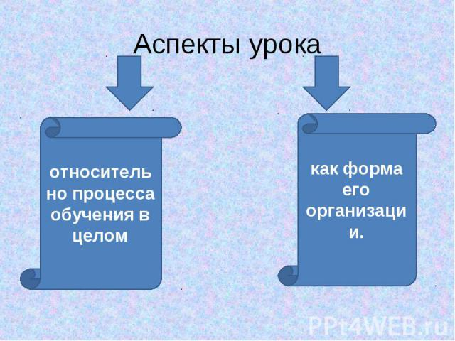 Аспекты урока относительно процесса обучения в целом как форма его организации.
