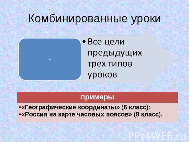 Комбинированные уроки примеры «Географические координаты» (6 класс); «Россия на карте часовых поясов» (8 класс).
