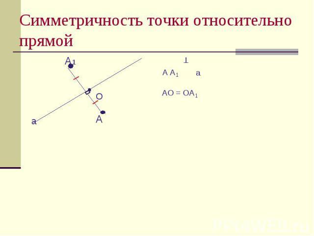 Симметричность точки относительно прямой A1 A a O A A1 a Т AO = OA1