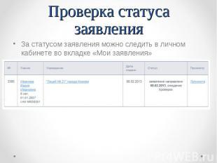 Проверка статуса заявления За статусом заявления можно следить в личном кабинете