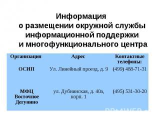 Информация о размещении окружной службы информационной поддержки и многофункцион
