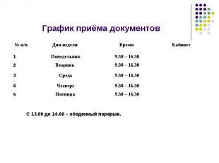 График приёма документов № п/п Дни недели Время Кабинет 1 Понедельник 9.30 – 16.