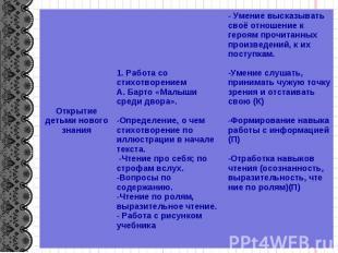 Открытие детьми нового знания 1. Работа со стихотворением А. Барто «Малыши среди