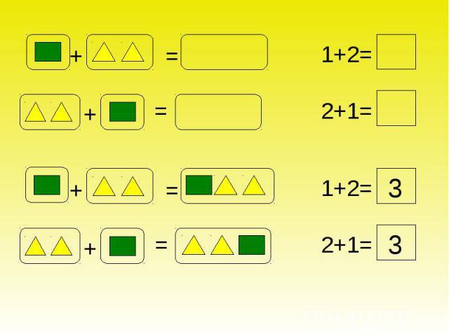 + = = + 1+2= 2+1= + = = + 1+2= 3 2+1= 3