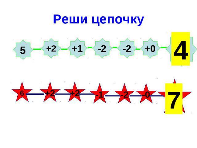 5 +2 +1 -2 -2 +0 ? -1 -0 ? -2 +2 6 +2 4 7 Реши цепочку