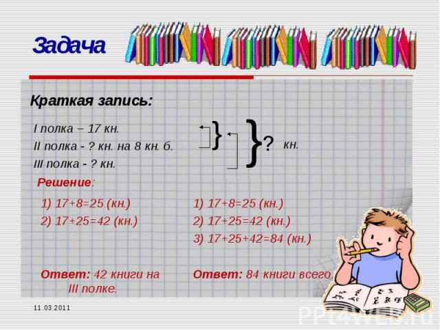 11.03.2011 * Краткая запись: I полка – 17 кн. II полка - ? кн. на 8 кн. б. III полка - ? кн. } } ? Решение: 1) 17+8=25 (кн.) 2) 17+25=42 (кн.) Ответ: 42 книги на III полке. 1) 17+8=25 (кн.) 2) 17+25=42 (кн.) 3) 17+25+42=84 (кн.) Ответ: 84 книги всег…