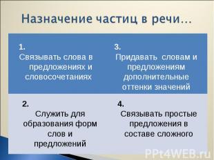 1. Связывать слова в предложениях и словосочетаниях 3. Придавать словам и предло