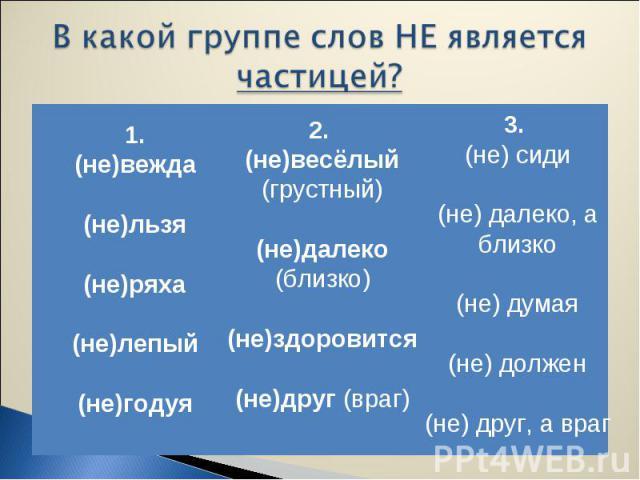 1. (не)вежда (не)льзя (не)ряха (не)лепый (не)годуя 2. (не)весёлый (грустный) (не)далеко (близко) (не)здоровится (не)друг (враг) 3. (не) сиди (не) далеко, а близко (не) думая (не) должен (не) друг, а враг