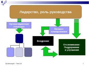 Организация – Тема 18 * Внедрение Процесс планирования Отслеживание: Поддержание