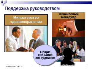 Организация – Тема 18 * Поддержка руководством Министерство здравоохранения Фина