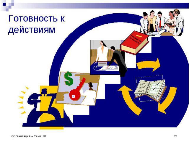 Организация – Тема 18 * Готовность к действиям Руководство по качеству