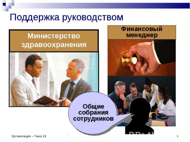 Организация – Тема 18 * Поддержка руководством Министерство здравоохранения Финансовый менеджер Общие собрания сотрудников