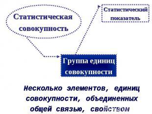Несколько элементов, единиц совокупности, объединенных общей связью, свойством С