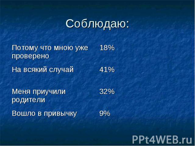 Соблюдаю: Потому что мною уже проверено 18% На всякий случай 41% Меня приучили родители 32% Вошло в привычку 9%