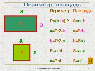 * (c) Л.А.Устименко, ГОУ ФМЛ №366 * S S а а а b Периметр Площадь P=(a+b)∙2 S=a ∙
