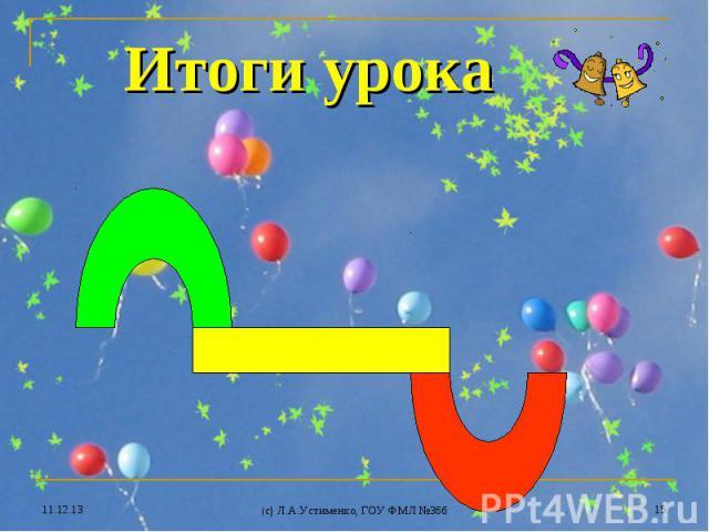 * (c) Л.А.Устименко, ГОУ ФМЛ №366 * Итоги урока